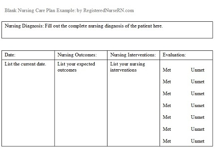 Nursing Care Plan, Free Care Plan Example, Registered Nurse RN