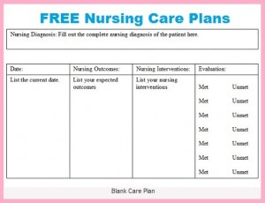 Free Nursing Care Plans for Nursing Students