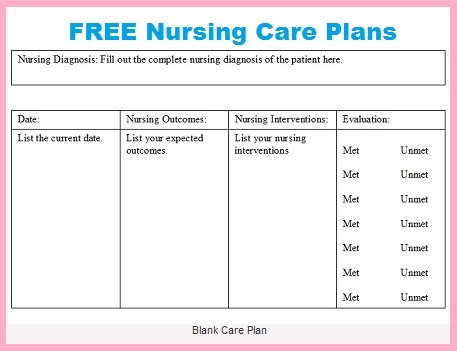 Free Nursing Care Plans