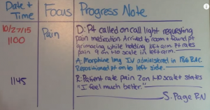 Fdar charting example, nursing charting