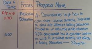 How to chart as a nurse, FDAR chart