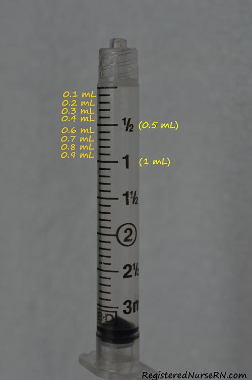 reading syringe, 3 ml