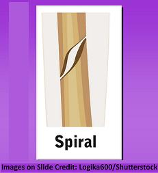 spiral fracture, nclex, bone fractures, nursing