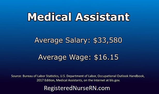 medical assistant salary, cma salary, medical assistant income,