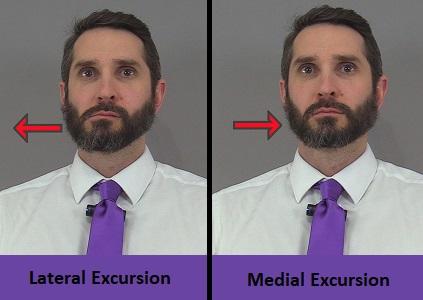 excursion anatomy, lateral excursion, medial excursion, excursion of mandible