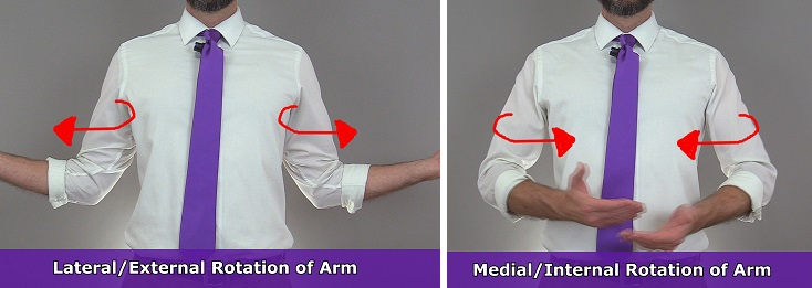 arm rotation, shoulder rotation, humerus rotation, lateral, internal, external rotation, medial