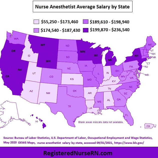 crna salary average,crna income by state, nurse anesthetist salary each state